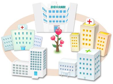 入院・退院・ご相談窓口としての地域連携